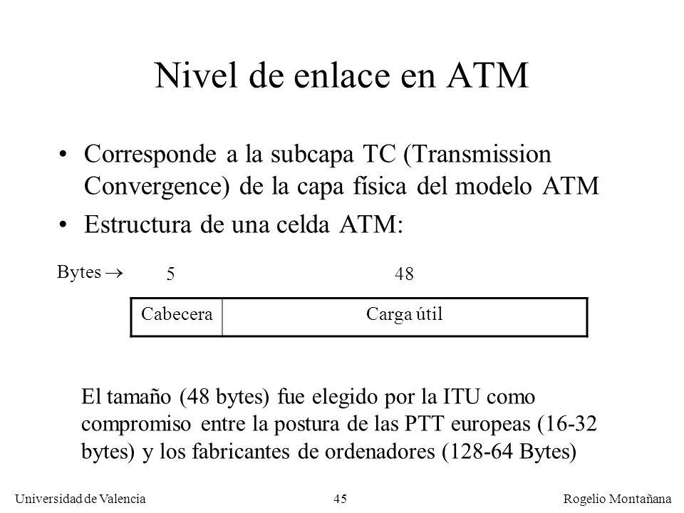 La Capa de Enlace Nivel de enlace en ATM. Corresponde a la subcapa TC (Transmission Convergence) de la capa física del modelo ATM.