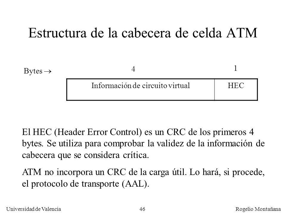 Estructura de la cabecera de celda ATM