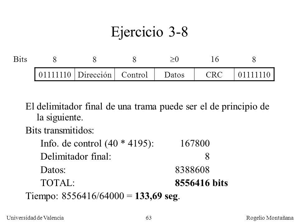 La Capa de Enlace Ejercicio 3-8. Bits. 8. 8. 8. 0. 16. 8. 01111110. Dirección. Control. Datos.