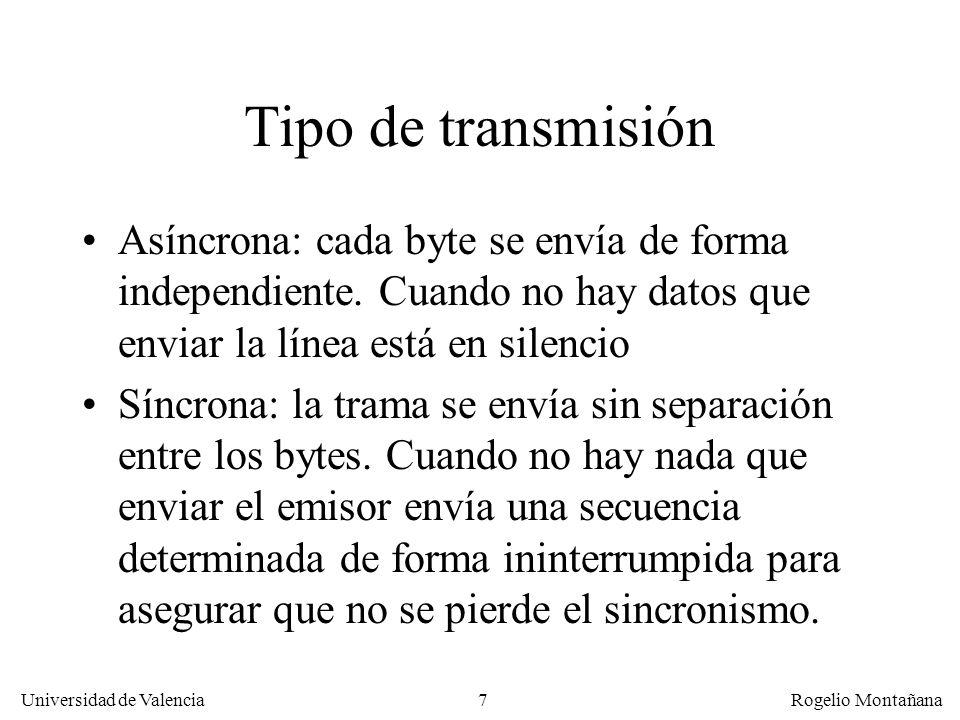 La Capa de EnlaceTipo de transmisión. Asíncrona: cada byte se envía de forma independiente. Cuando no hay datos que enviar la línea está en silencio.