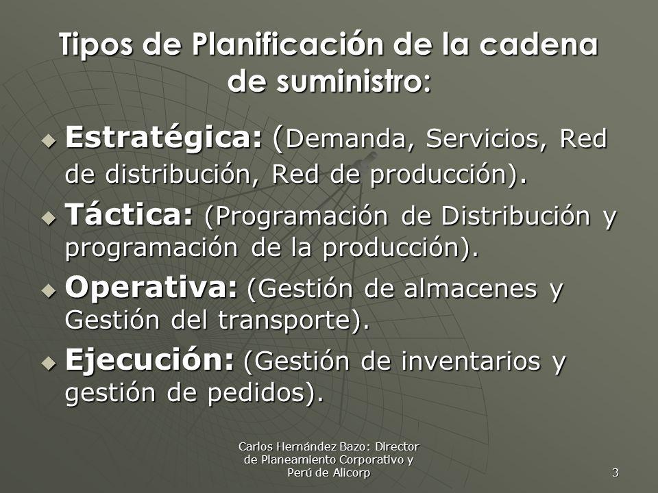 Tipos de Planificación de la cadena de suministro: