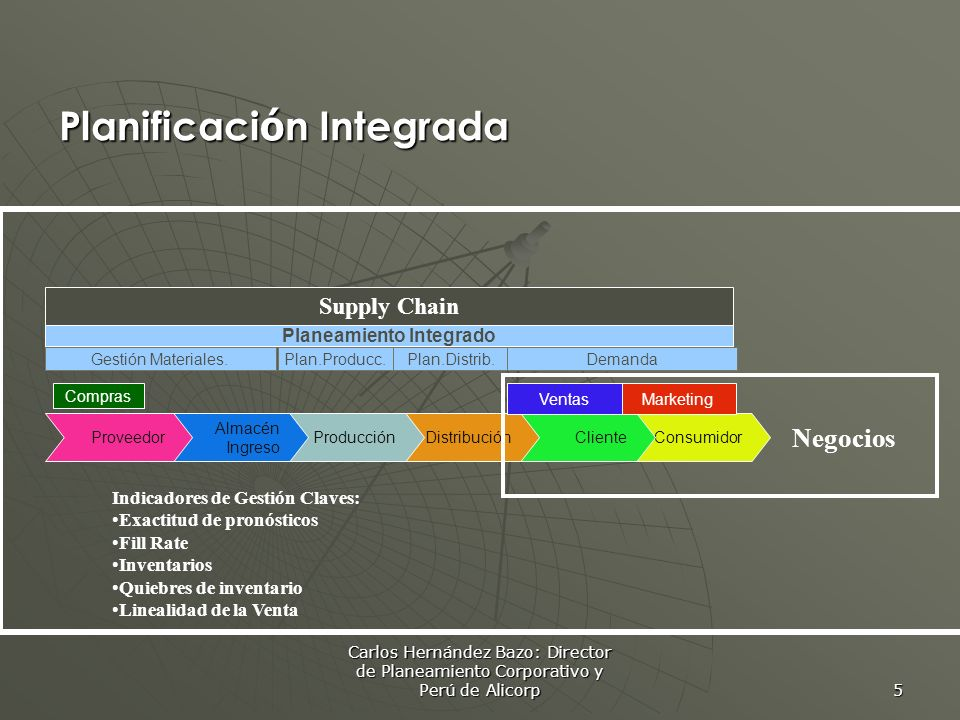 Planeamiento Integrado