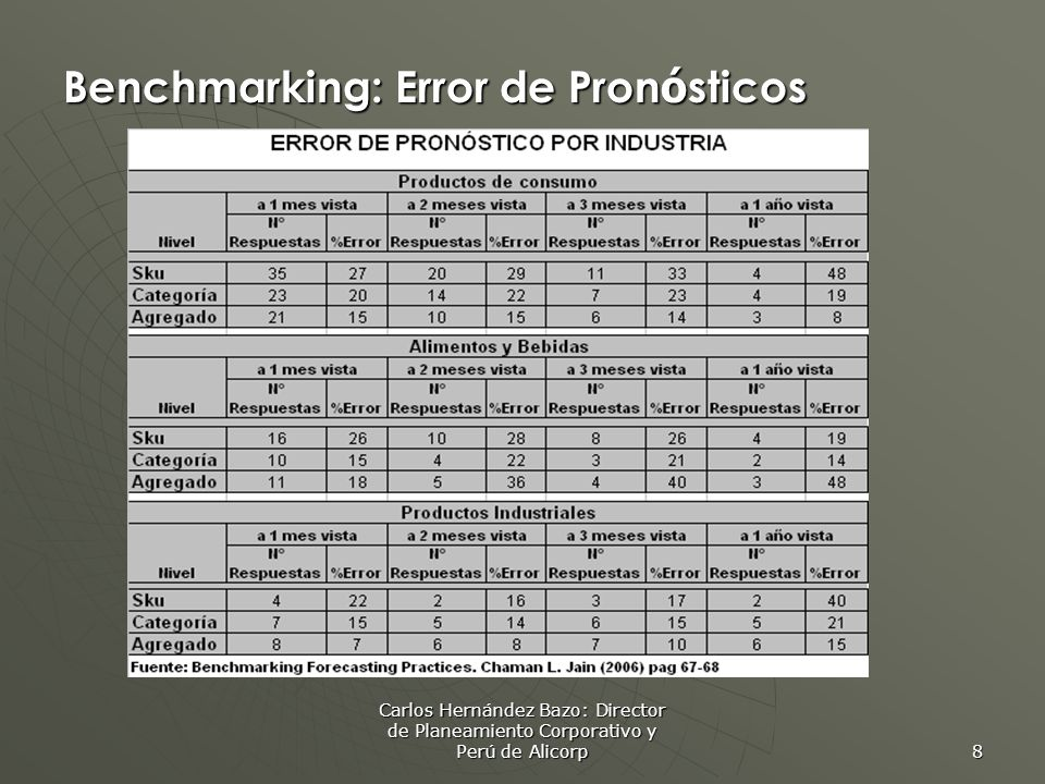 Benchmarking: Error de Pronósticos