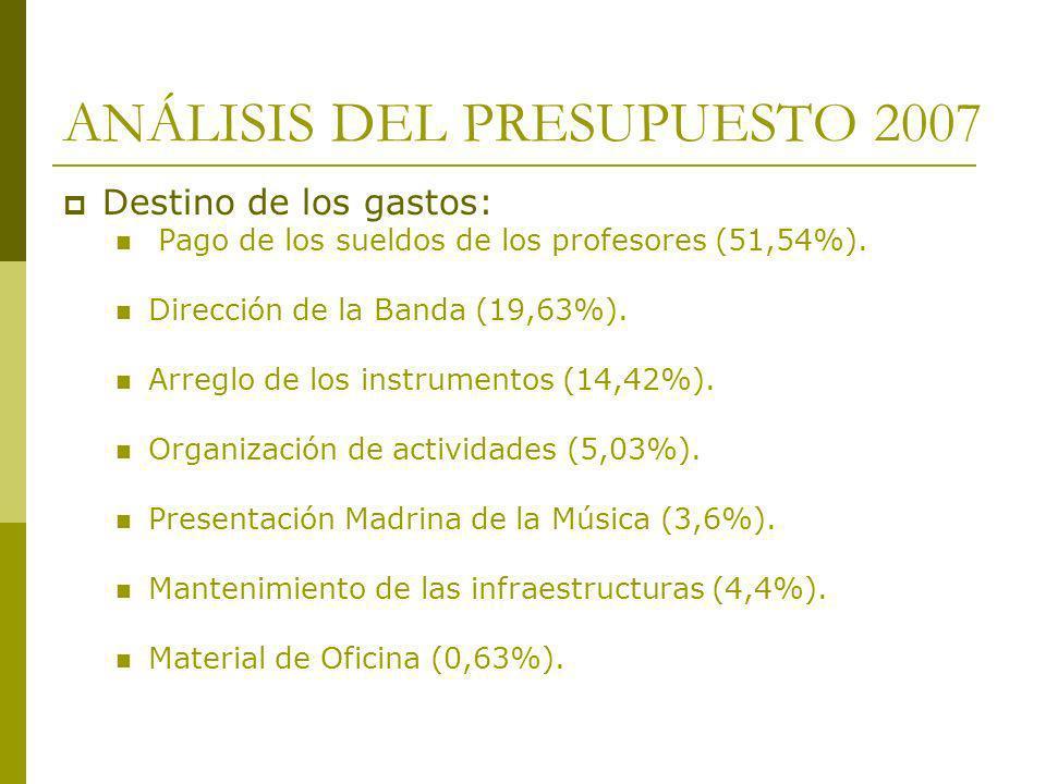 ANÁLISIS DEL PRESUPUESTO 2007