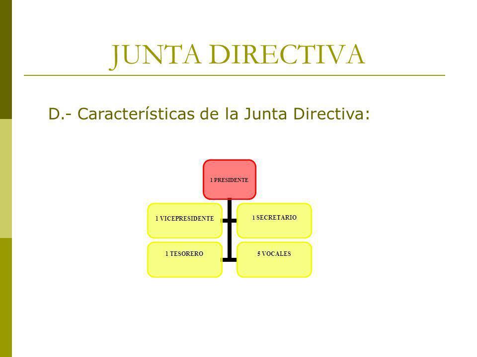 JUNTA DIRECTIVA D.- Características de la Junta Directiva: