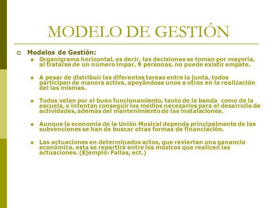 MODELO DE GESTIÓN Modelos de Gestión: