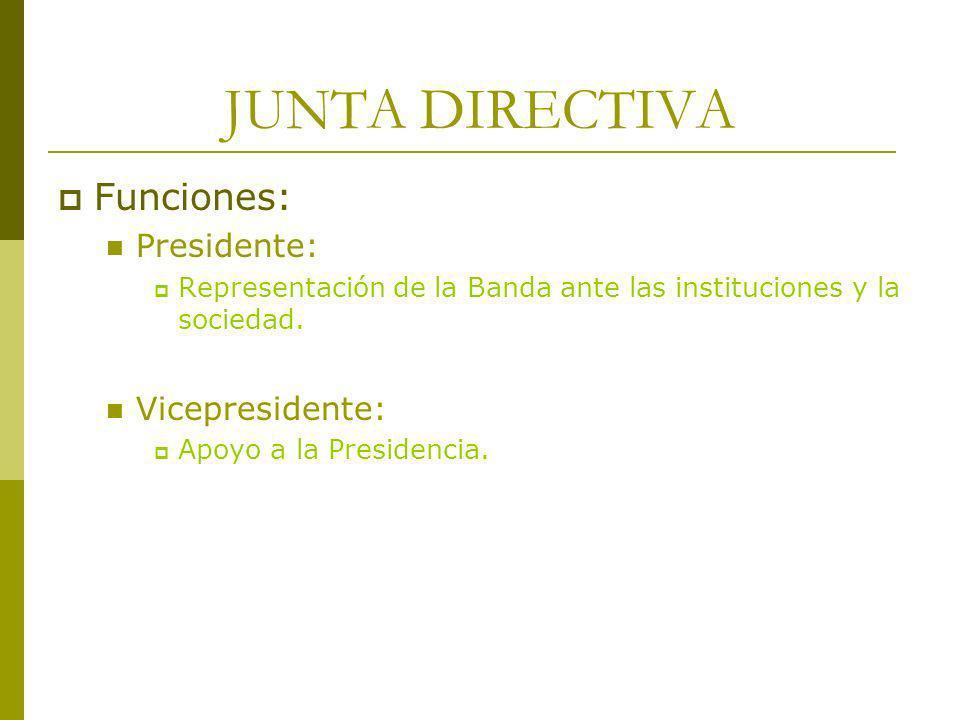 JUNTA DIRECTIVA Funciones: Presidente: Vicepresidente: