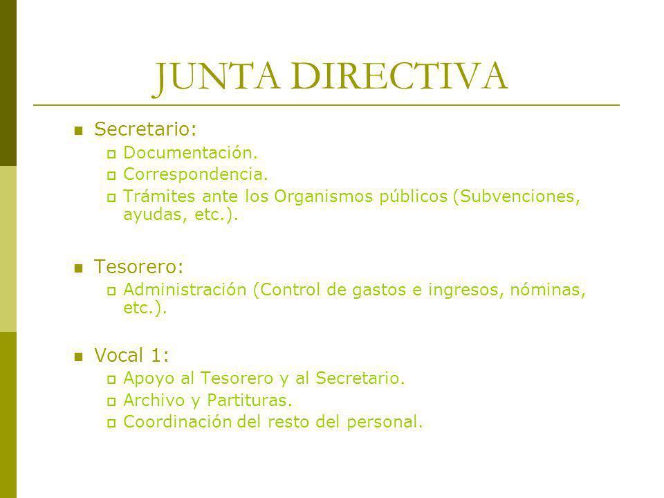 JUNTA DIRECTIVA Secretario: Tesorero: Vocal 1: Documentación.