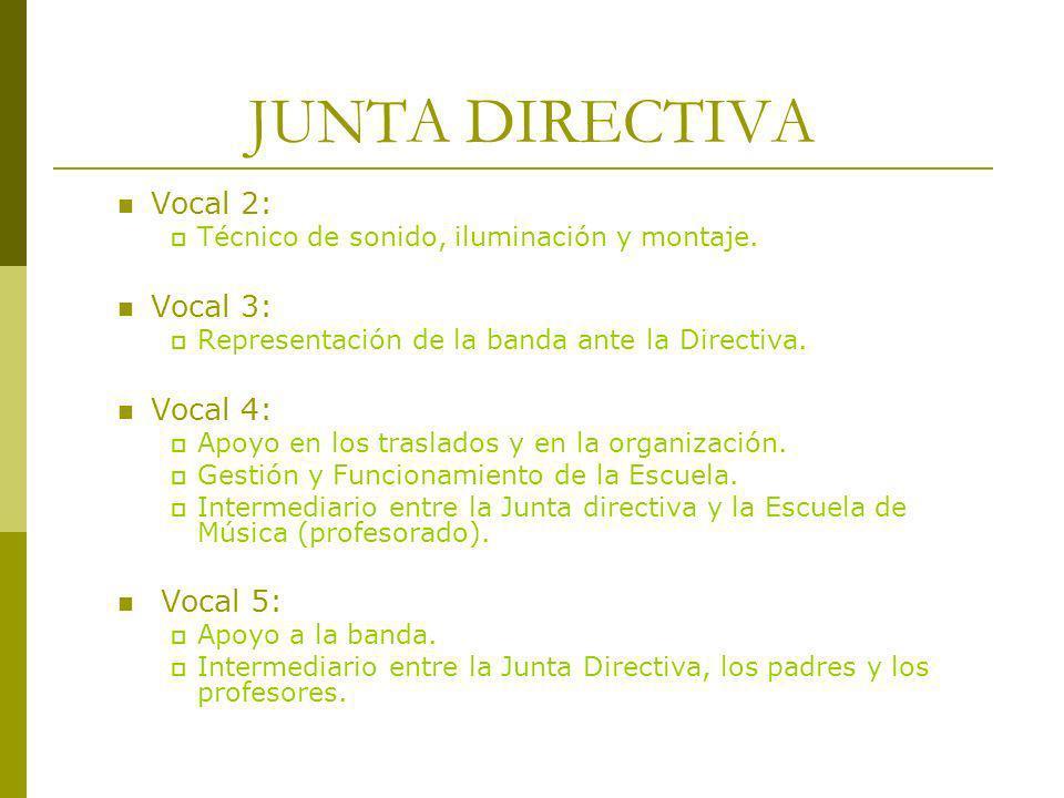 JUNTA DIRECTIVA Vocal 2: Vocal 3: Vocal 4: Vocal 5: