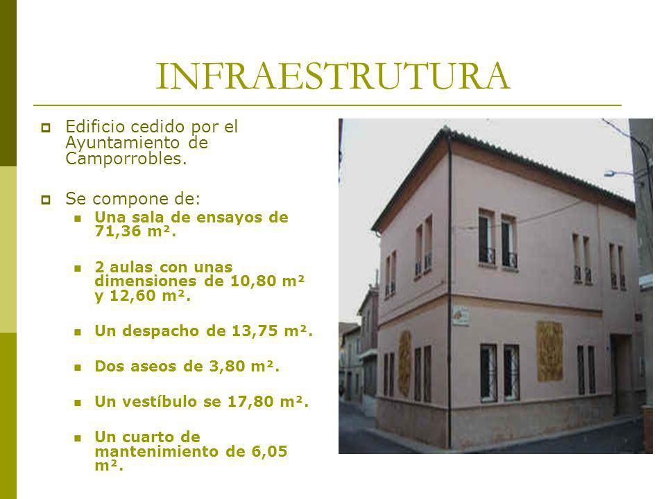 INFRAESTRUTURA Edificio cedido por el Ayuntamiento de Camporrobles.