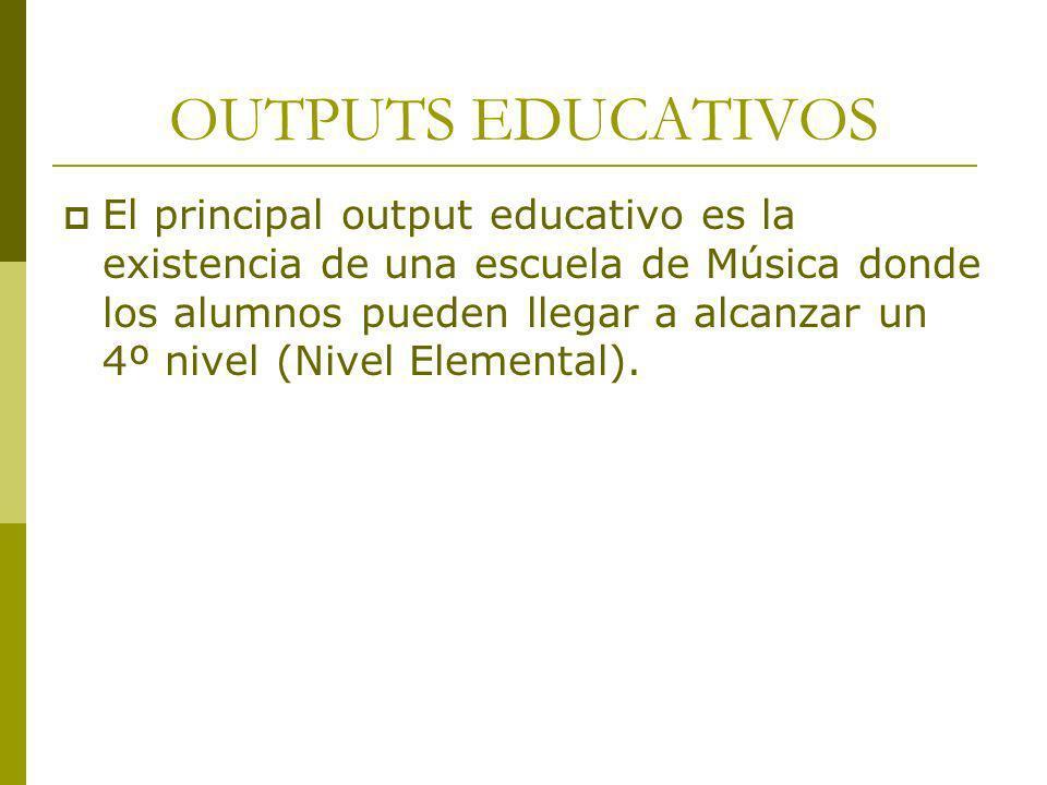 OUTPUTS EDUCATIVOS