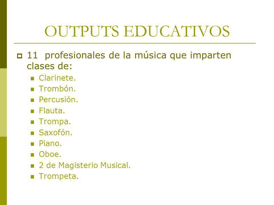OUTPUTS EDUCATIVOS 11 profesionales de la música que imparten clases de: Clarinete. Trombón. Percusión.