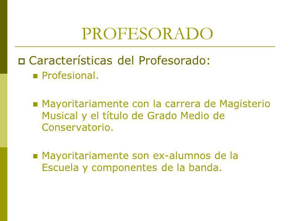 PROFESORADO Características del Profesorado: Profesional.