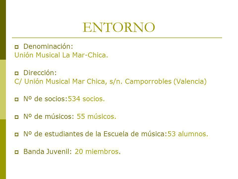 ENTORNO Denominación: Unión Musical La Mar-Chica. Dirección: