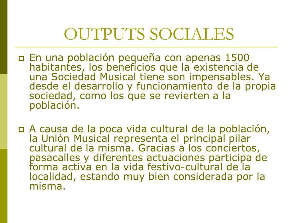 OUTPUTS SOCIALES