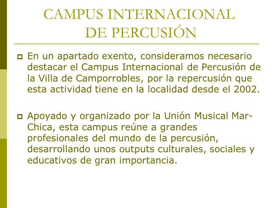 CAMPUS INTERNACIONAL DE PERCUSIÓN