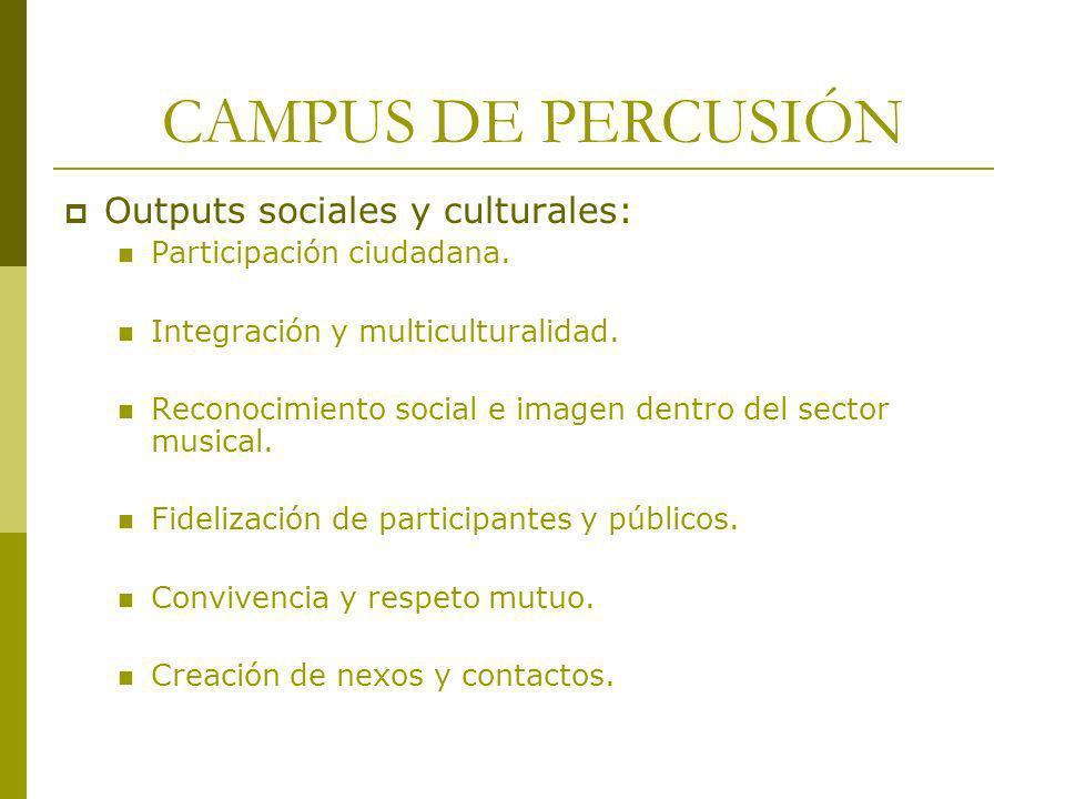 CAMPUS DE PERCUSIÓN Outputs sociales y culturales: