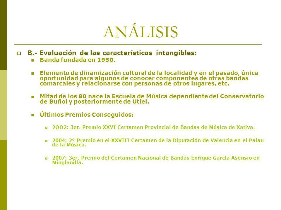 ANÁLISIS B.- Evaluación de las características intangibles: