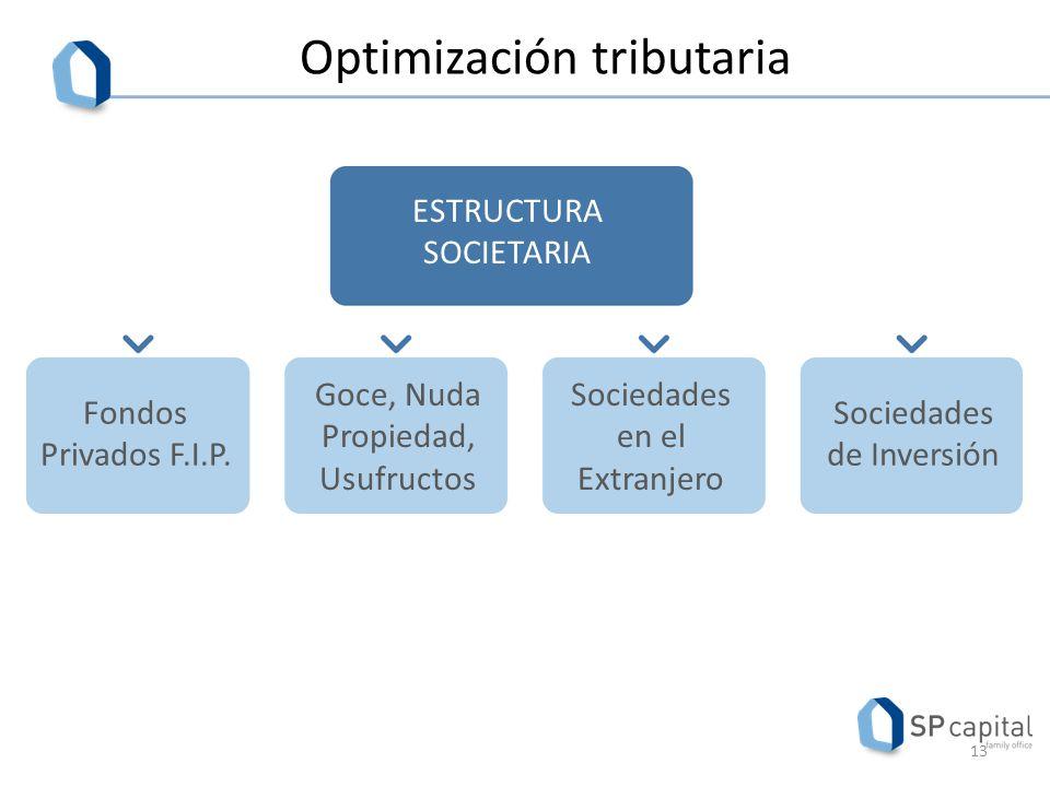 Optimización tributaria