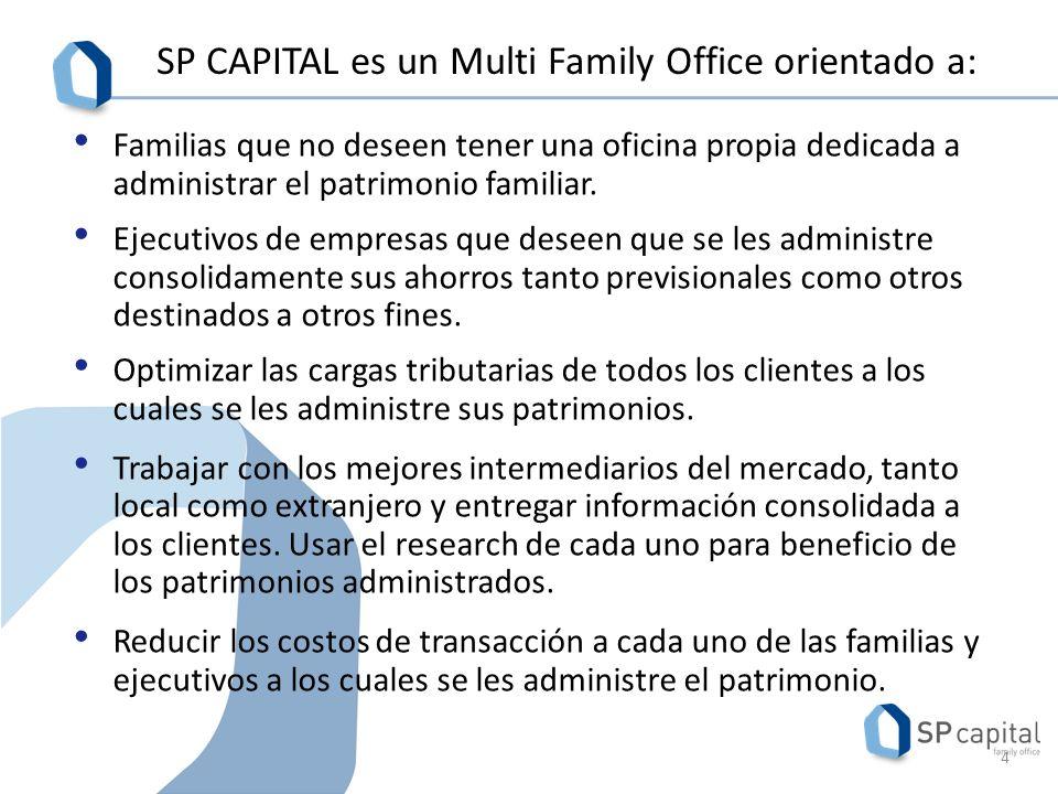 SP CAPITAL es un Multi Family Office orientado a:
