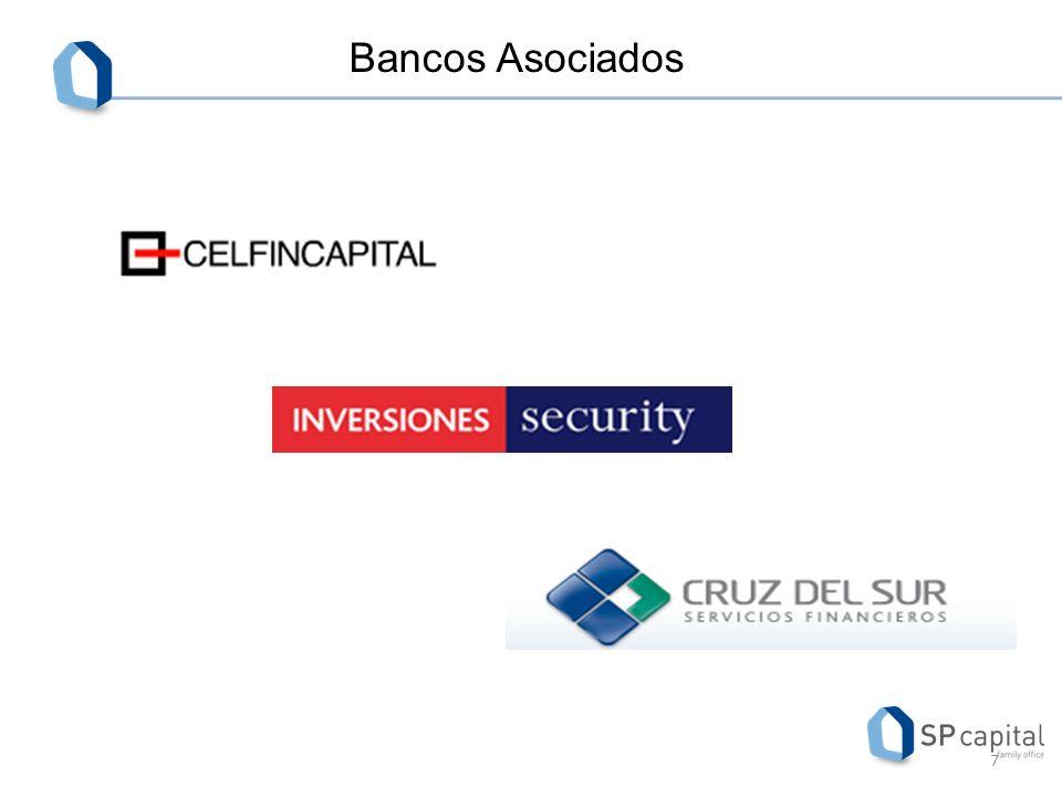 Bancos Asociados