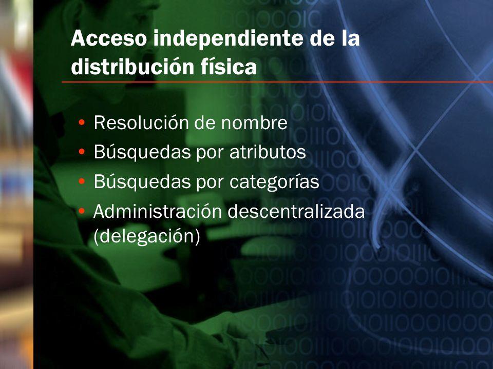 Acceso independiente de la distribución física