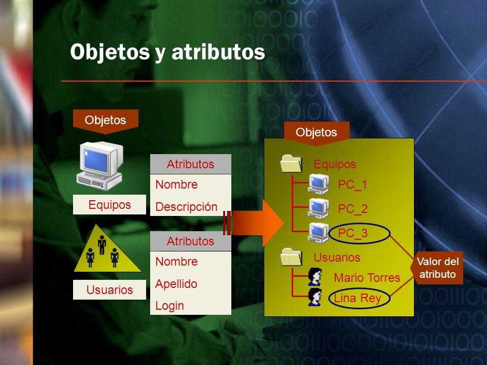 Objetos y atributos Objetos Equipos Usuarios Equipos PC_1 PC_2 PC_3