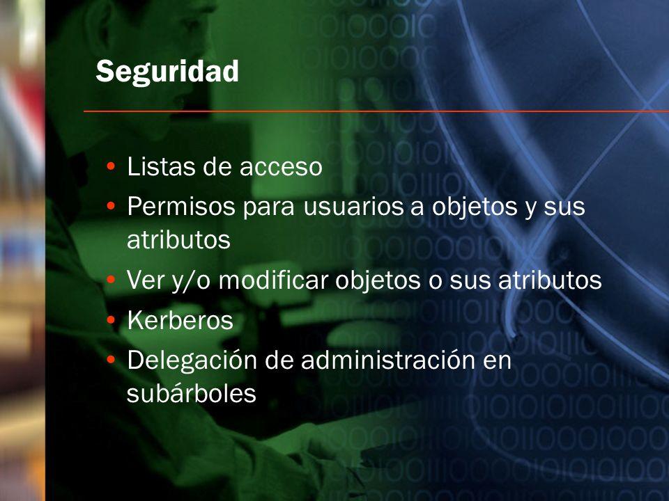 Seguridad Listas de acceso