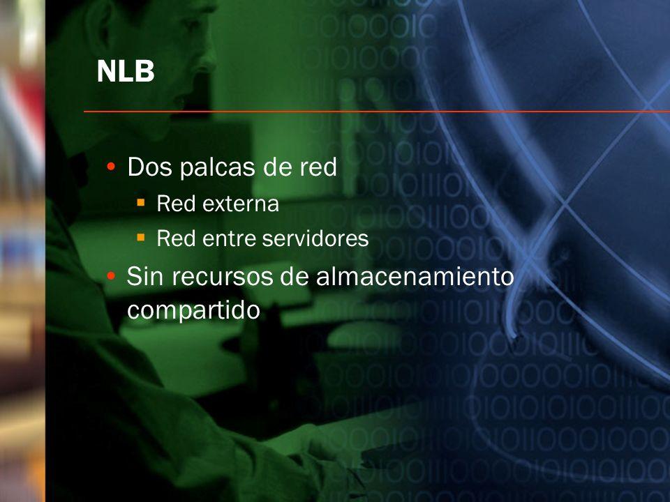 NLB Dos palcas de red Sin recursos de almacenamiento compartido