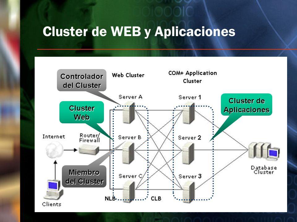 Cluster de WEB y Aplicaciones