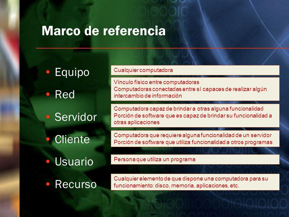 Marco de referencia Equipo Red Servidor Cliente Usuario Recurso