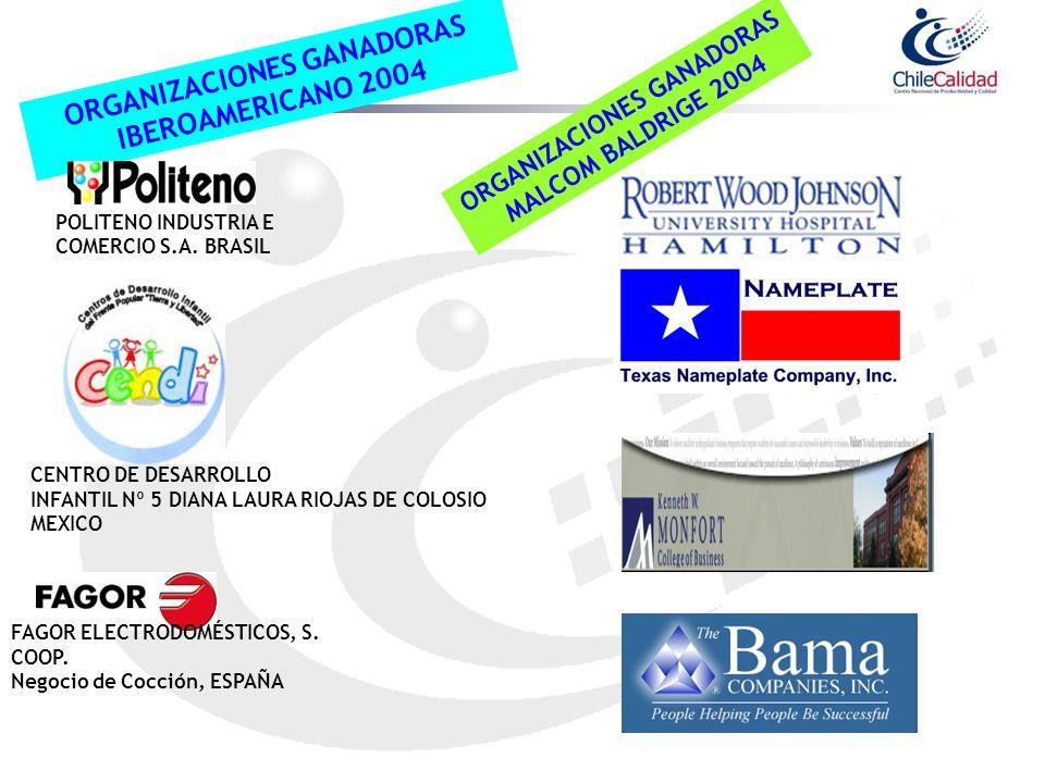 ORGANIZACIONES GANADORAS IBEROAMERICANO 2004