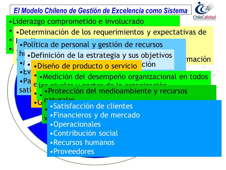 El Modelo Chileno de Gestión de Excelencia como Sistema