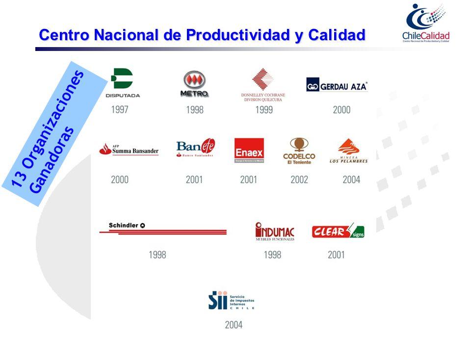 Centro Nacional de Productividad y Calidad