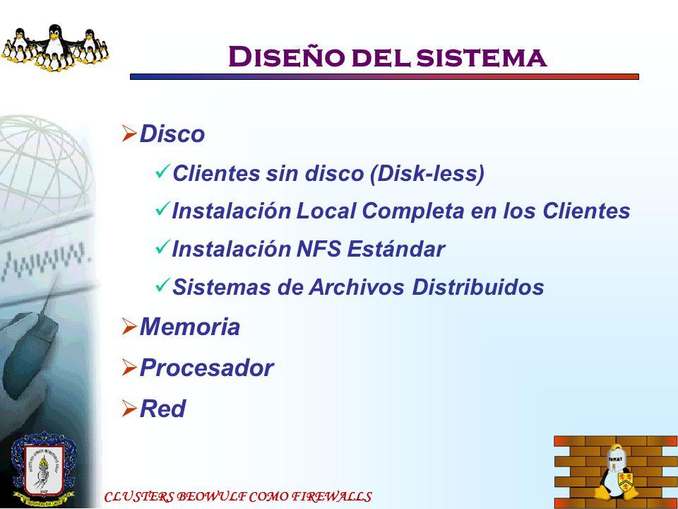 Diseño del sistema Disco Memoria Procesador Red