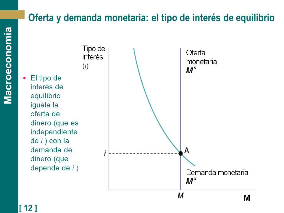 Oferta y demanda monetaria: el tipo de interés de equilibrio