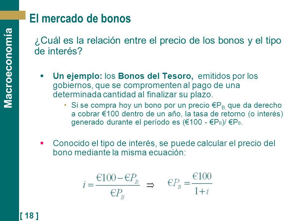 El mercado de bonos ¿Cuál es la relación entre el precio de los bonos y el tipo de interés