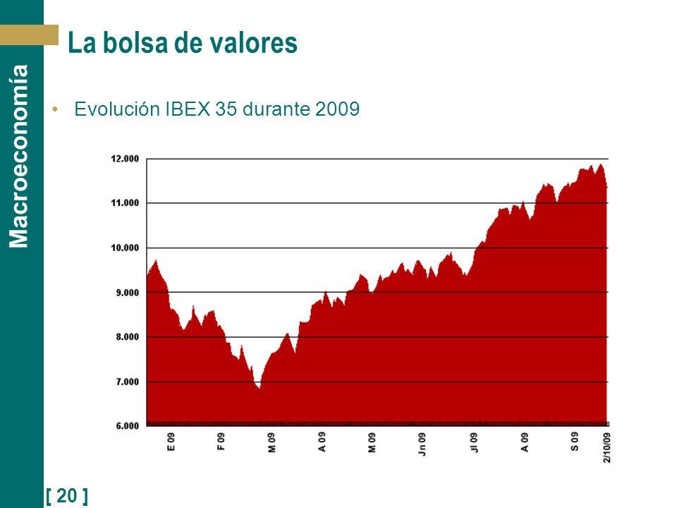 La bolsa de valores Evolución IBEX 35 durante 2009