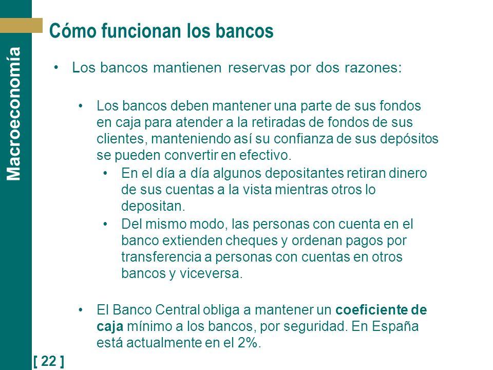 Cómo funcionan los bancos