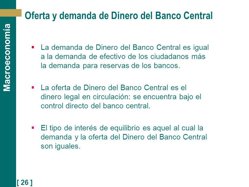 Oferta y demanda de Dinero del Banco Central