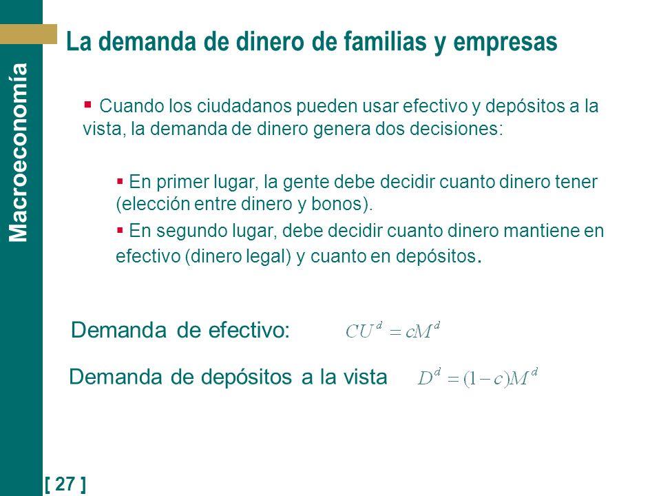 La demanda de dinero de familias y empresas