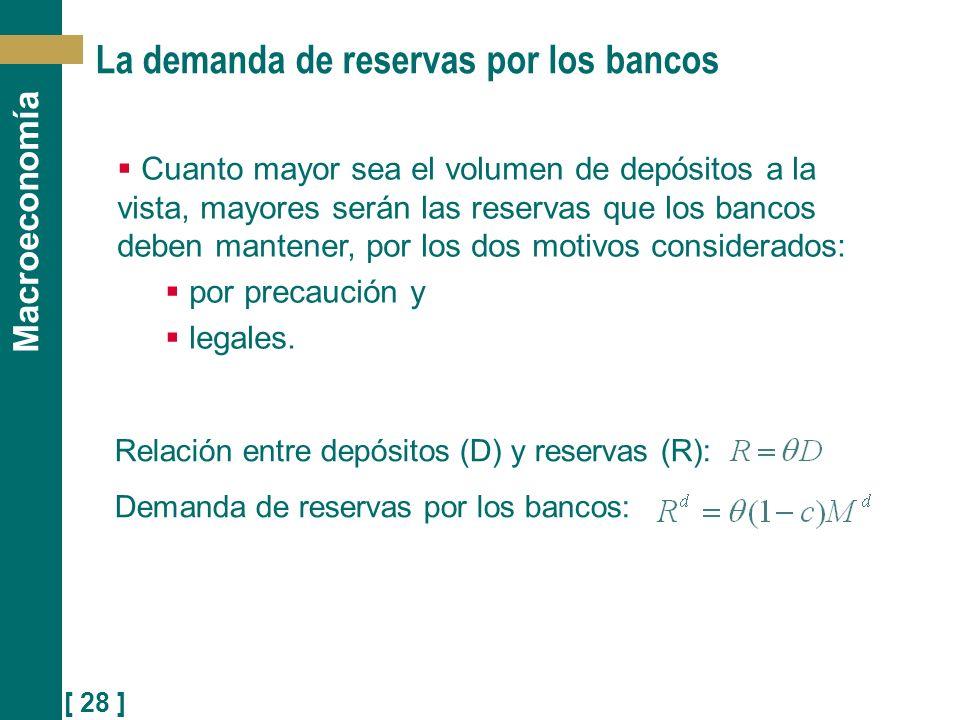 La demanda de reservas por los bancos