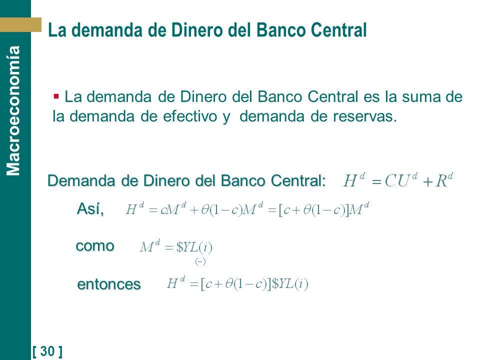 La demanda de Dinero del Banco Central