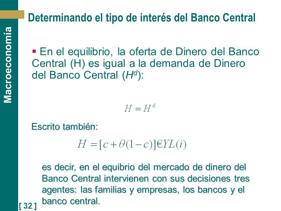 Determinando el tipo de interés del Banco Central