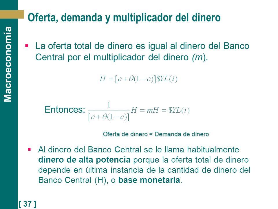 Oferta, demanda y multiplicador del dinero