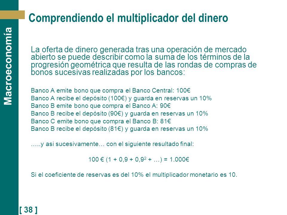 Comprendiendo el multiplicador del dinero