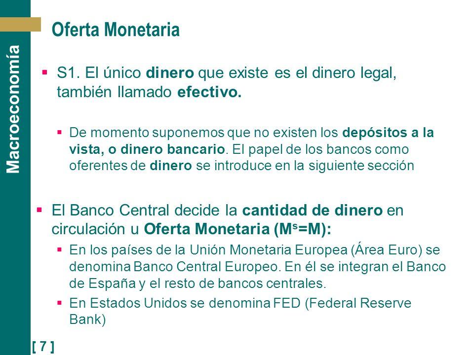 Oferta Monetaria S1. El único dinero que existe es el dinero legal, también llamado efectivo.
