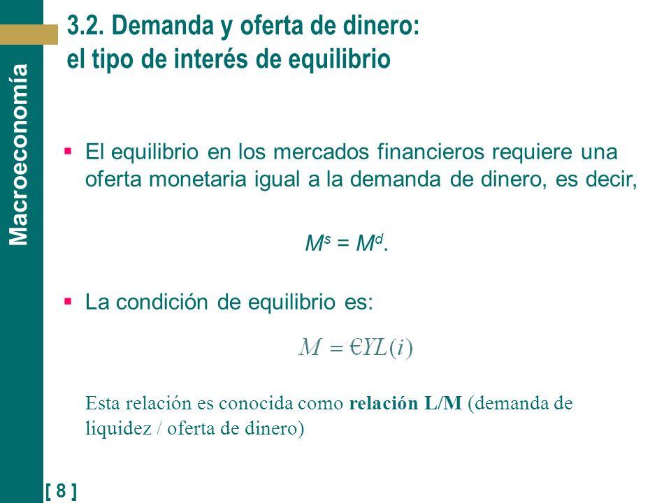 3.2. Demanda y oferta de dinero: el tipo de interés de equilibrio