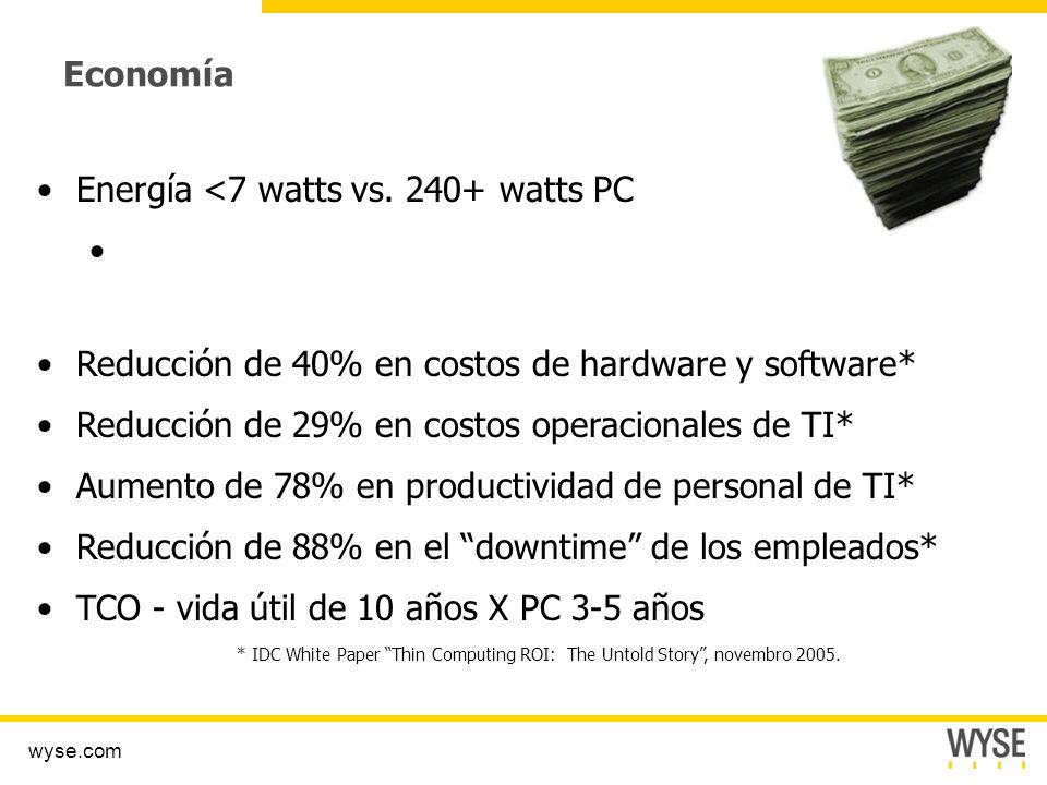 Energía <7 watts vs. 240+ watts PC