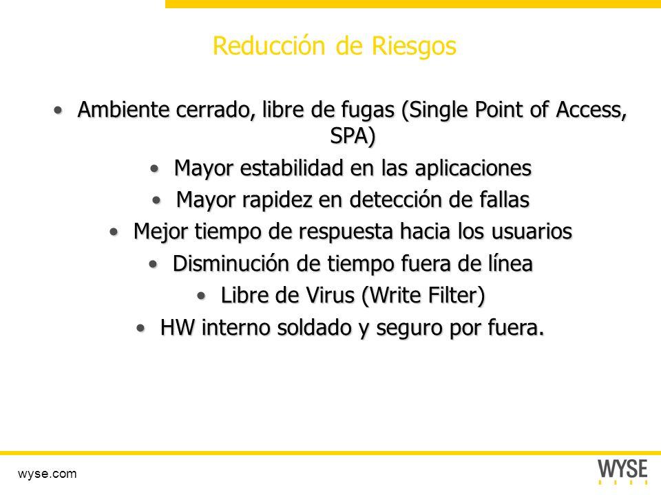 Reducción de Riesgos Ambiente cerrado, libre de fugas (Single Point of Access, SPA) Mayor estabilidad en las aplicaciones.
